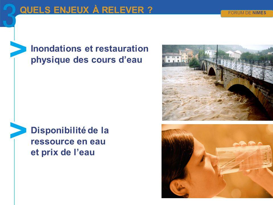 Inondations et restauration physique des cours deau Disponibilité de la ressource en eau et prix de leau QUELS ENJEUX À RELEVER .