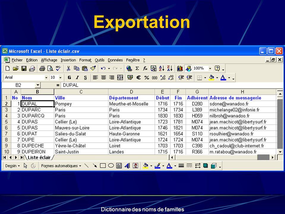 Dictionnaire des noms de familles Exportation
