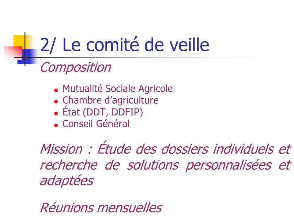 2/ Le comité de veille Composition Mutualité Sociale Agricole Chambre dagriculture État (DDT, DDFIP) Conseil Général Mission : Étude des dossiers individuels et recherche de solutions personnalisées et adaptées Réunions mensuelles
