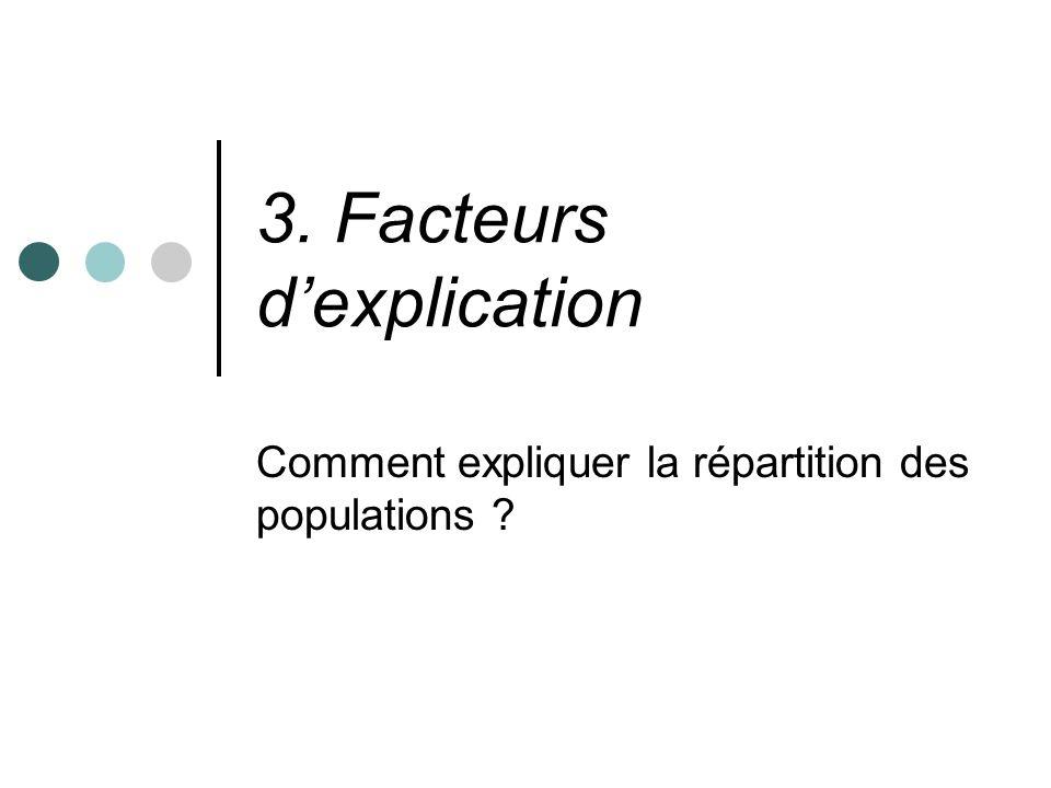 3. Facteurs dexplication Comment expliquer la répartition des populations