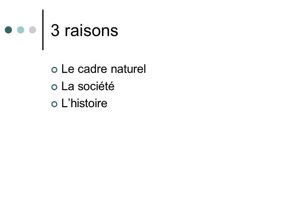 3 raisons Le cadre naturel La société Lhistoire