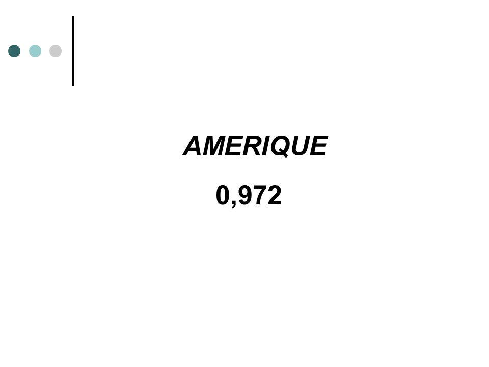 0,972 AMERIQUE