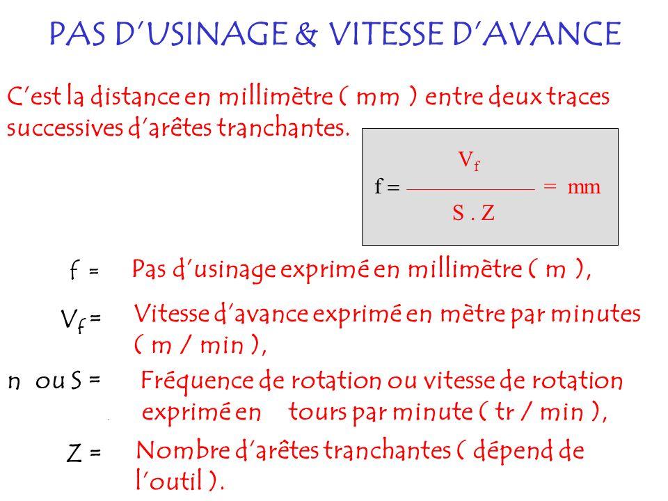 PAS DUSINAGE & VITESSE DAVANCE Cest la distance en millimètre ( mm ) entre deux traces successives darêtes tranchantes. V f f = mm S. Z f = Pas dusina