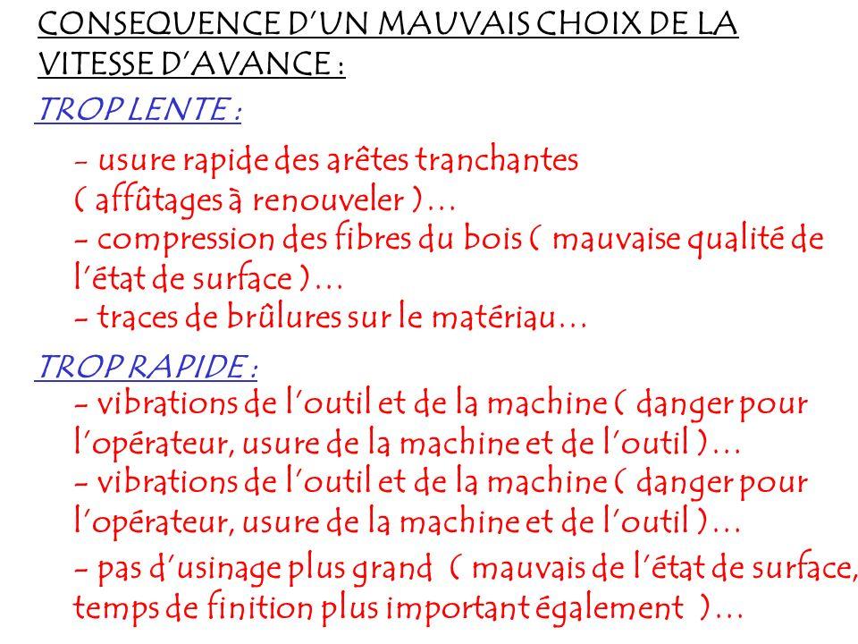 CONSEQUENCE DUN MAUVAIS CHOIX DE LA VITESSE DAVANCE : TROP LENTE : - usure rapide des arêtes tranchantes ( affûtages à renouveler )… - compression des