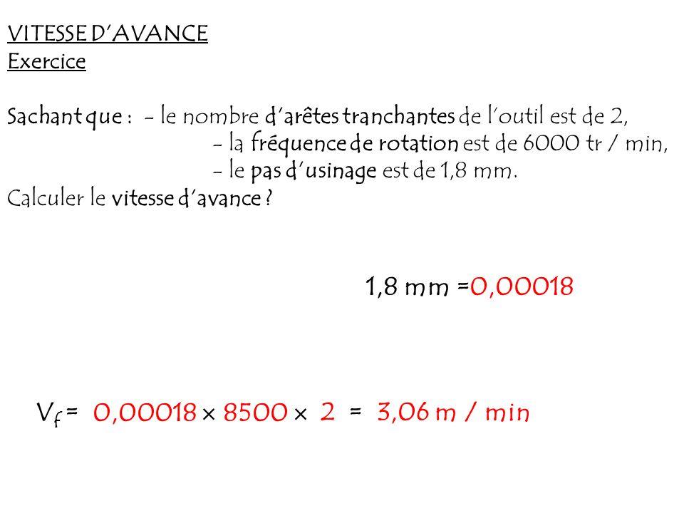 VITESSE DAVANCE Exercice Sachant que :- le nombre darêtes tranchantes de loutil est de 2, - la fréquence de rotation est de 6000 tr / min, - le pas du