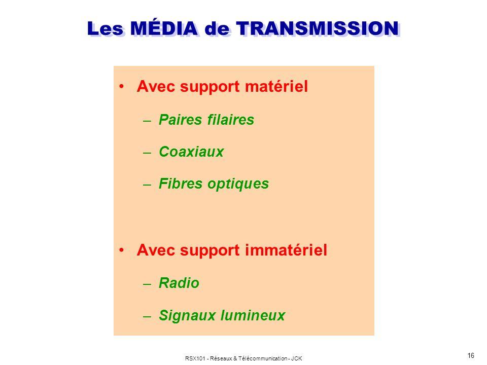 RSX101 - Réseaux & Télécommunication - JCK 16 Les MÉDIA de TRANSMISSION Avec support matériel –Paires filaires –Coaxiaux –Fibres optiques Avec support