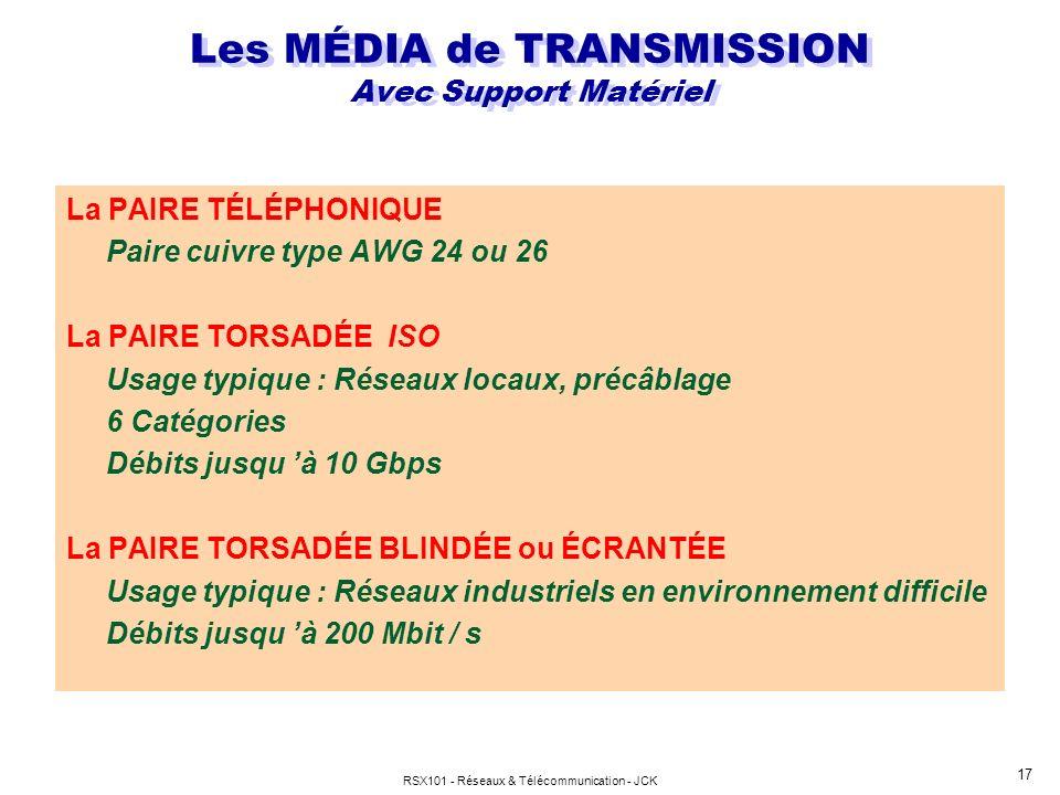 RSX101 - Réseaux & Télécommunication - JCK 17 La PAIRE TÉLÉPHONIQUE Paire cuivre type AWG 24 ou 26 La PAIRE TORSADÉE ISO Usage typique : Réseaux locau