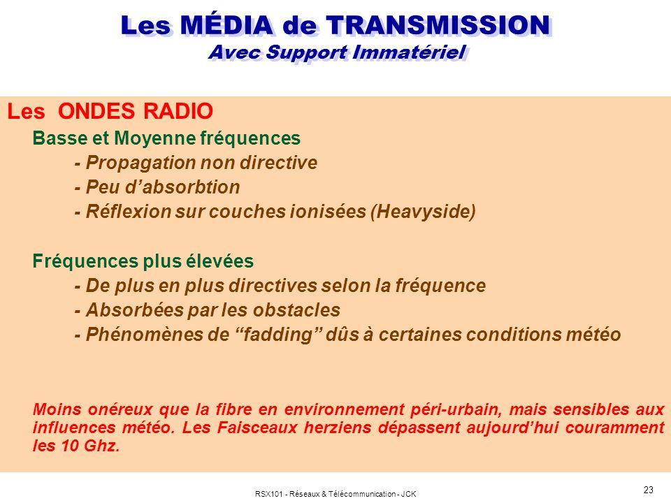 RSX101 - Réseaux & Télécommunication - JCK 23 Les ONDES RADIO Basse et Moyenne fréquences - Propagation non directive - Peu dabsorbtion - Réflexion su