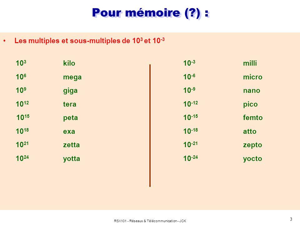RSX101 - Réseaux & Télécommunication - JCK 3 Pour mémoire (?) : Les multiples et sous-multiples de 10 3 et 10 -3 10 3 kilo 10 -3 milli 10 6 mega 10 -6