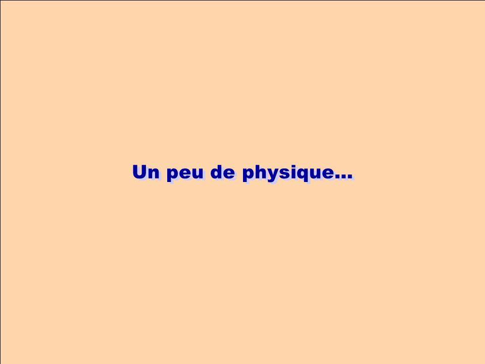 Un peu de physique…