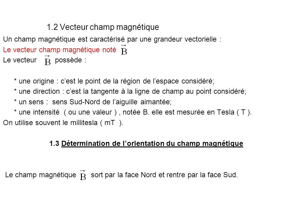 1.2 Vecteur champ magnétique Un champ magnétique est caractérisé par une grandeur vectorielle : Le vecteur champ magnétique noté Le vecteur possède :