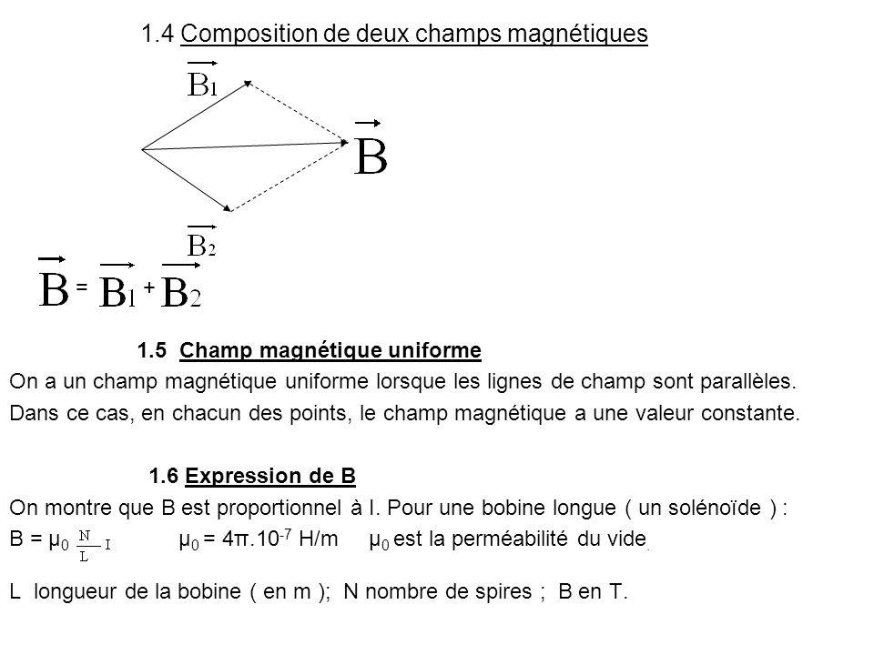 1.4 Composition de deux champs magnétiques = + 1.5 Champ magnétique uniforme On a un champ magnétique uniforme lorsque les lignes de champ sont parall