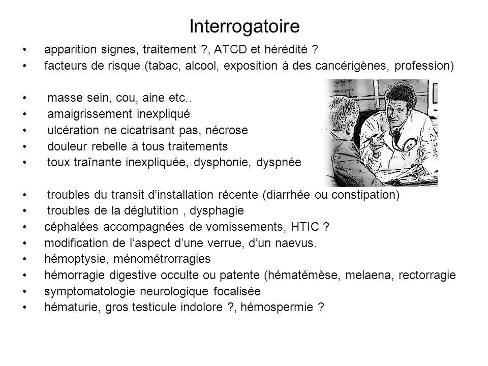 Interrogatoire apparition signes, traitement ?, ATCD et hérédité ? facteurs de risque (tabac, alcool, exposition à des cancérigènes, profession) masse