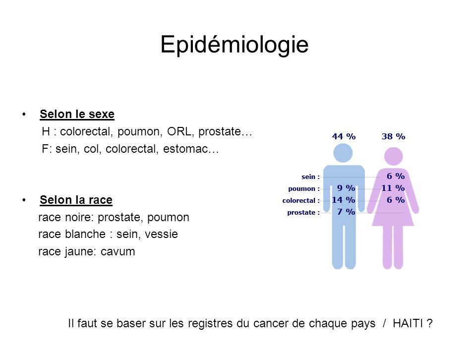 Epidémiologie Selon le sexe H : colorectal, poumon, ORL, prostate… F: sein, col, colorectal, estomac… Selon la race race noire: prostate, poumon race