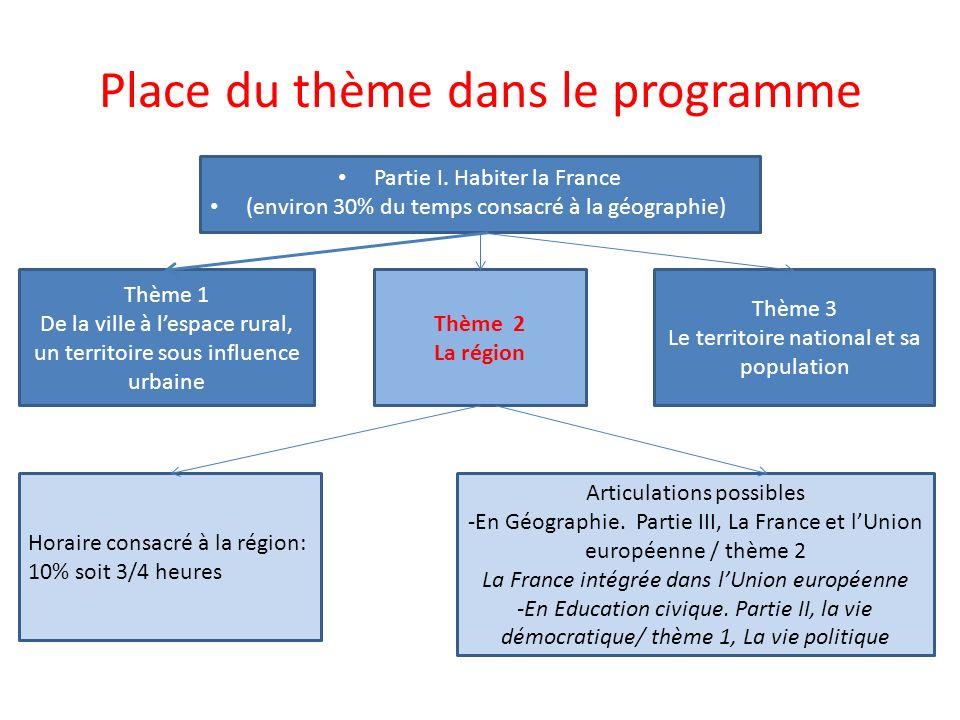 Exemple de trace écrite pour la mise en perspective Situation par rapport à la France LocalisationUne région littorale du Sud-Ouest de la France SuperficieLa 3 ème région la plus grande de France PopulationLa 6 ème région la plus peuplée de France mais une densité inférieure à celle de la France Une région au dynamisme démographique (croissance annuelle de 1 % supérieure à celle de la France grâce à un solde migratoire positif 5 % des actifs dans lagriculture supérieur à la moyenne nationale (3 %) 12 % dans lindustrie inférieur à la moyenne nationale VillesBordeaux, 6 ème aire urbaine de France (1.1 million dhab) RichessePIB : 6 ème rang AtoutsGrande région agricole avec comme point fort un vignoble de 150 000 hectares La 1 ère région forestière (près de 2 millions dhectares), PNR, filière bois, La 5 ème région touristique, un tourisme varié sur le littoral et à lintérieur (vert, culturel) Industrie aéronautique 3 pôles de compétitivité FaiblessesSous-industrialisation Infrastructures de transports incomplètes et inachevées (LGVSEA)
