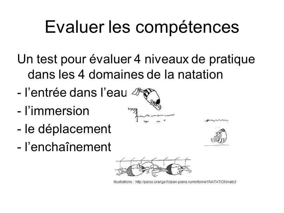 Evaluer les compétences Un test pour évaluer 4 niveaux de pratique dans les 4 domaines de la natation - lentrée dans leau - limmersion - le déplacemen
