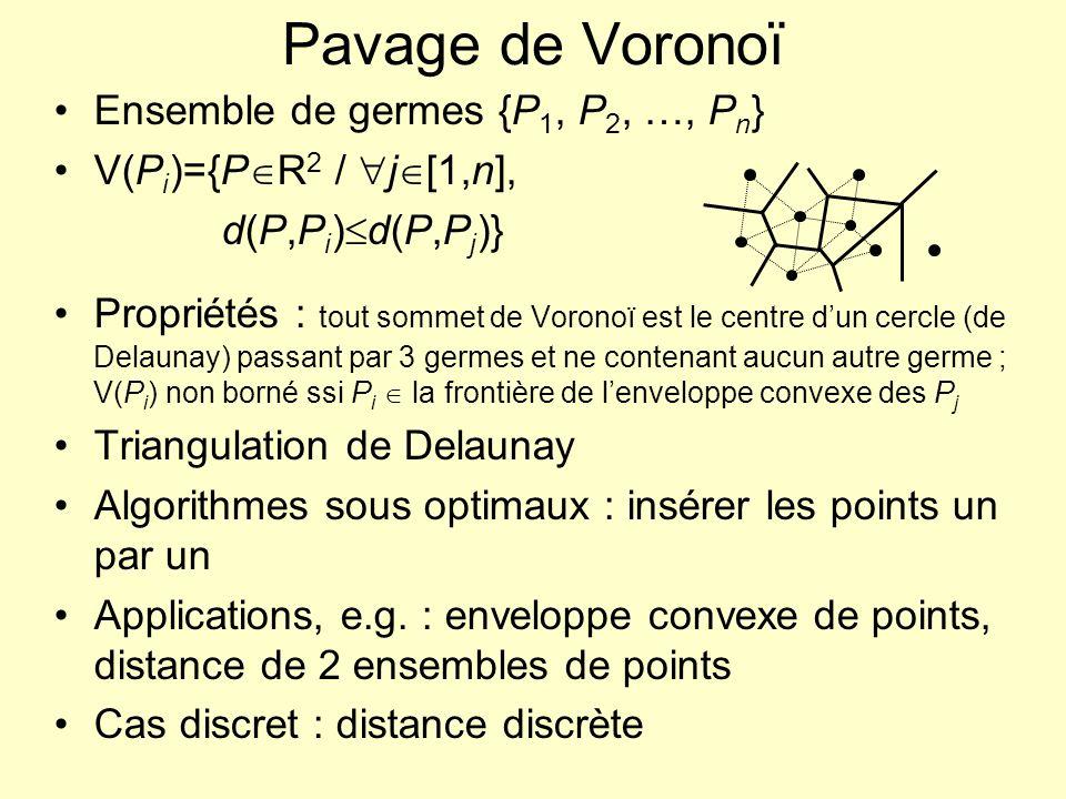 Ensemble de germes {P 1, P 2, …, P n } V(P i )={P R 2 / j [1,n], d(P,P i ) d(P,P j )} Propriétés : tout sommet de Voronoï est le centre dun cercle (de
