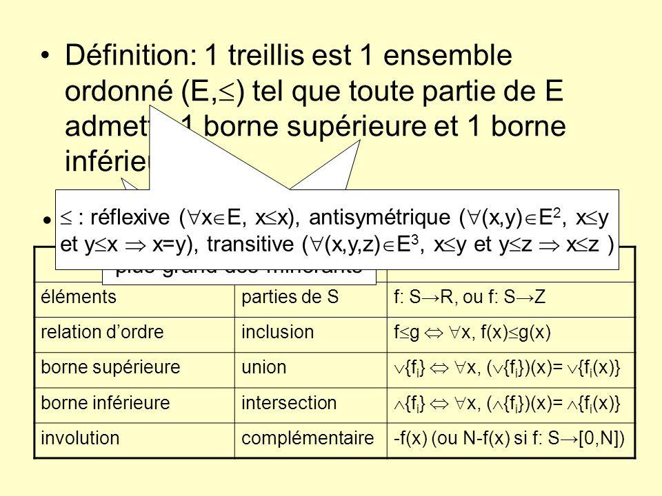 Définition: 1 treillis est 1 ensemble ordonné (E, ) tel que toute partie de E admette 1 borne supérieure et 1 borne inférieure Exemples de treillis: e