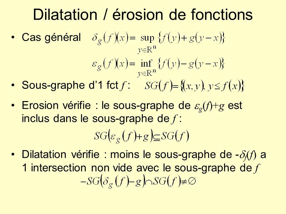 Dilatation / érosion de fonctions Cas général Sous-graphe d1 fct f : Erosion vérifie : le sous-graphe de g (f)+g est inclus dans le sous-graphe de f :