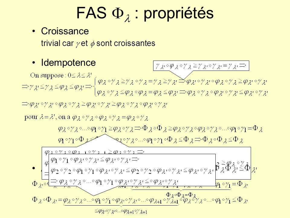 FAS : propriétés Croissance trivial car et sont croissantes Idempotence Absorption