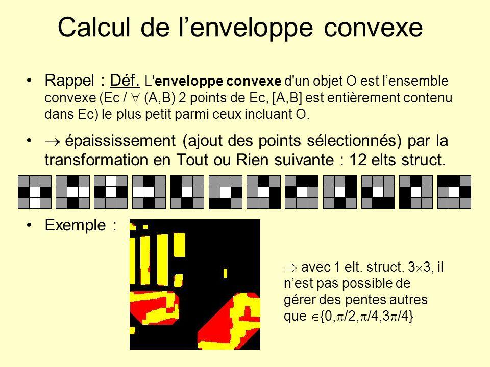 Calcul de lenveloppe convexe Rappel : Déf. L'enveloppe convexe d'un objet O est lensemble convexe (Ec / (A,B) 2 points de Ec, [A,B] est entièrement co