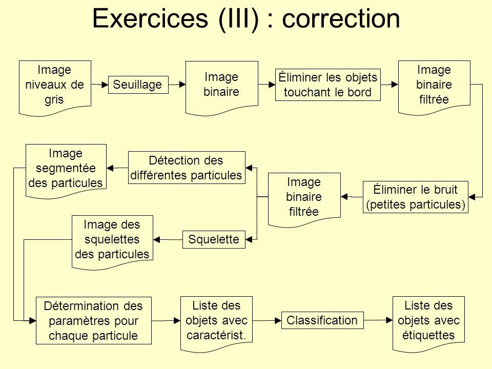 Exercices (III) : correction Seuillage Éliminer les objets touchant le bord Éliminer le bruit (petites particules) Squelette Détermination des paramèt