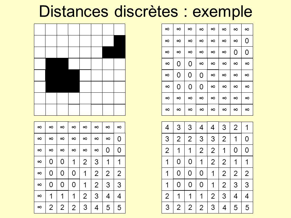 Distances discrètes : exemple 0 00 00 00 0 00 0 0 00 00 1 2 311 00 0 1 222 00 0 1 233 11 1 2 344 22 2 3 455 433 4 4 321 322 3 3 21 0 211 2 2 1 00 1 00