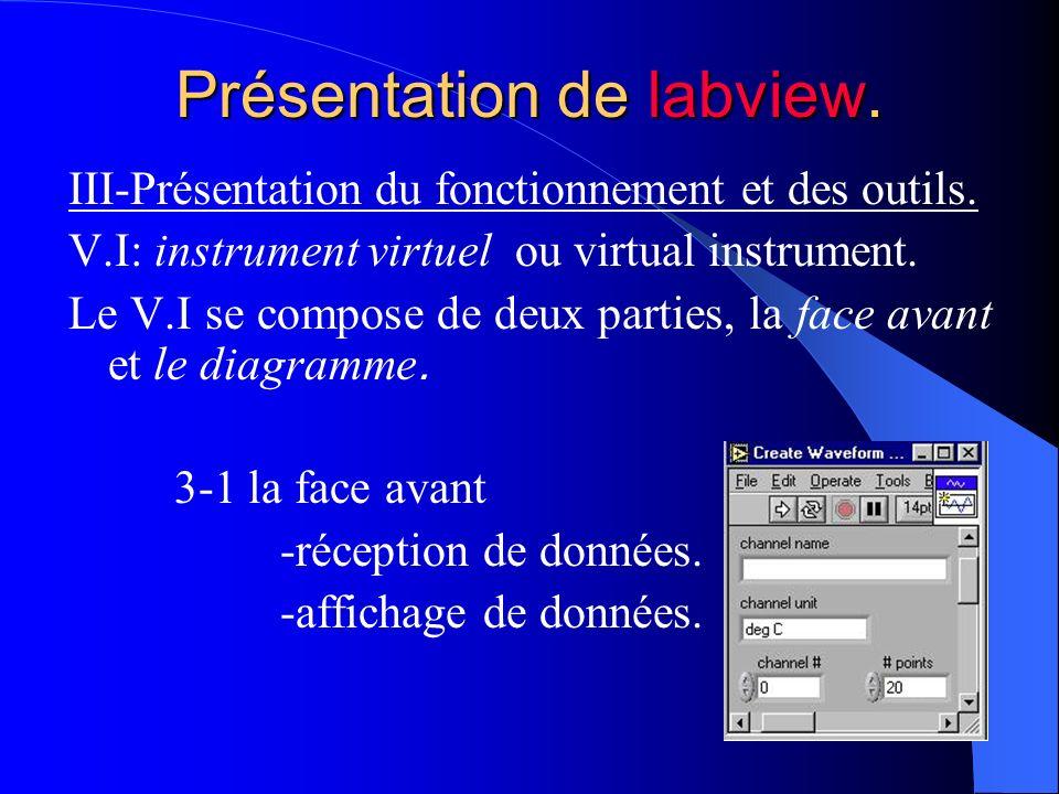 Présentation de labview. III-Présentation du fonctionnement et des outils. V.I: instrument virtuel ou virtual instrument. Le V.I se compose de deux pa