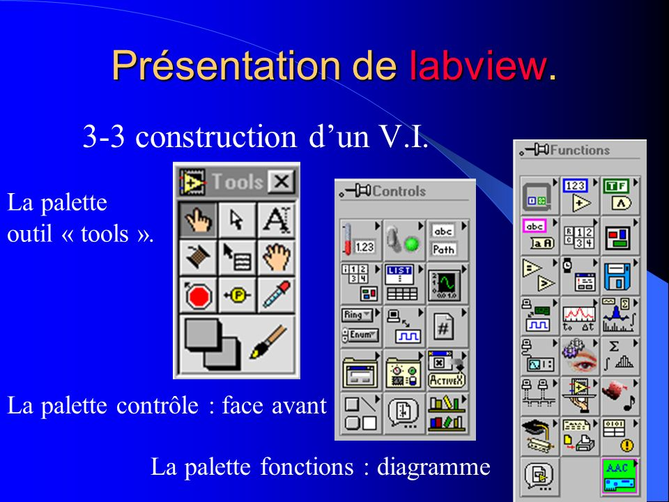 3-3 construction dun V.I. Présentation de labview. La palette outil « tools ». La palette contrôle : face avant La palette fonctions : diagramme