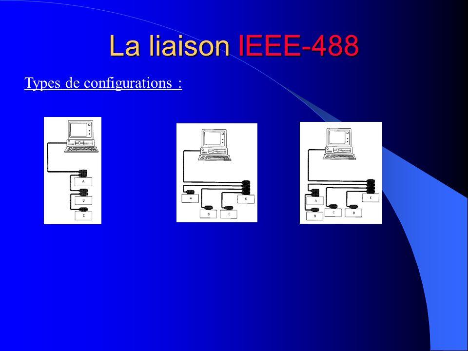 La liaison IEEE-488 Types de configurations :