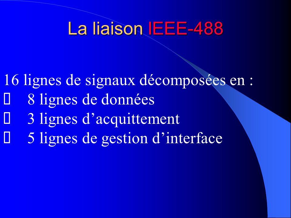 La liaison IEEE-488 16 lignes de signaux décomposées en : 8 lignes de données 3 lignes dacquittement 5 lignes de gestion dinterface