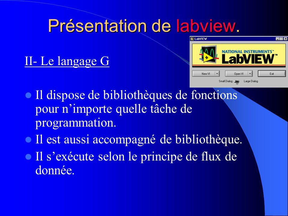 Présentation de labview. II- Le langage G Il dispose de bibliothèques de fonctions pour nimporte quelle tâche de programmation. Il est aussi accompagn