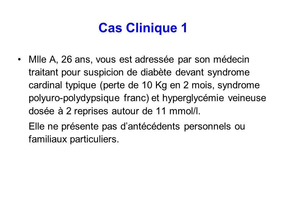 Hypoglycémie devant sueurs profuses, troubles de la vigilance Ressucrage per os (3 morceaux de sucres soit 15 g).