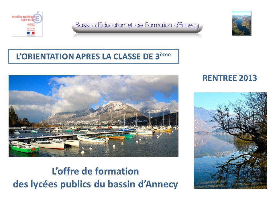 LORIENTATION APRES LA CLASSE DE 3 ème Loffre de formation des lycées publics du bassin dAnnecy Rentrée 2012 RENTREE 2013