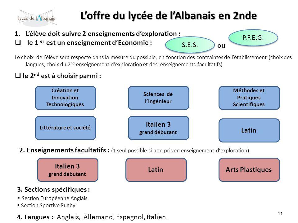 Loffre du lycée de lAlbanais en 2nde 2. Enseignements facultatifs : (1 seul possible si non pris en enseignement dexploration) Création et Innovation