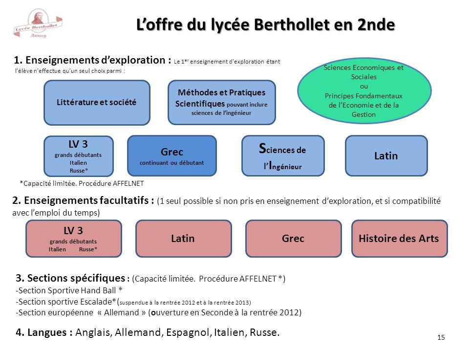 Loffre du lycée Berthollet en 2nde 1. Enseignements dexploration : Le 1 er enseignement dexploration étant lélève neffectue quun seul choix parmi : 2.