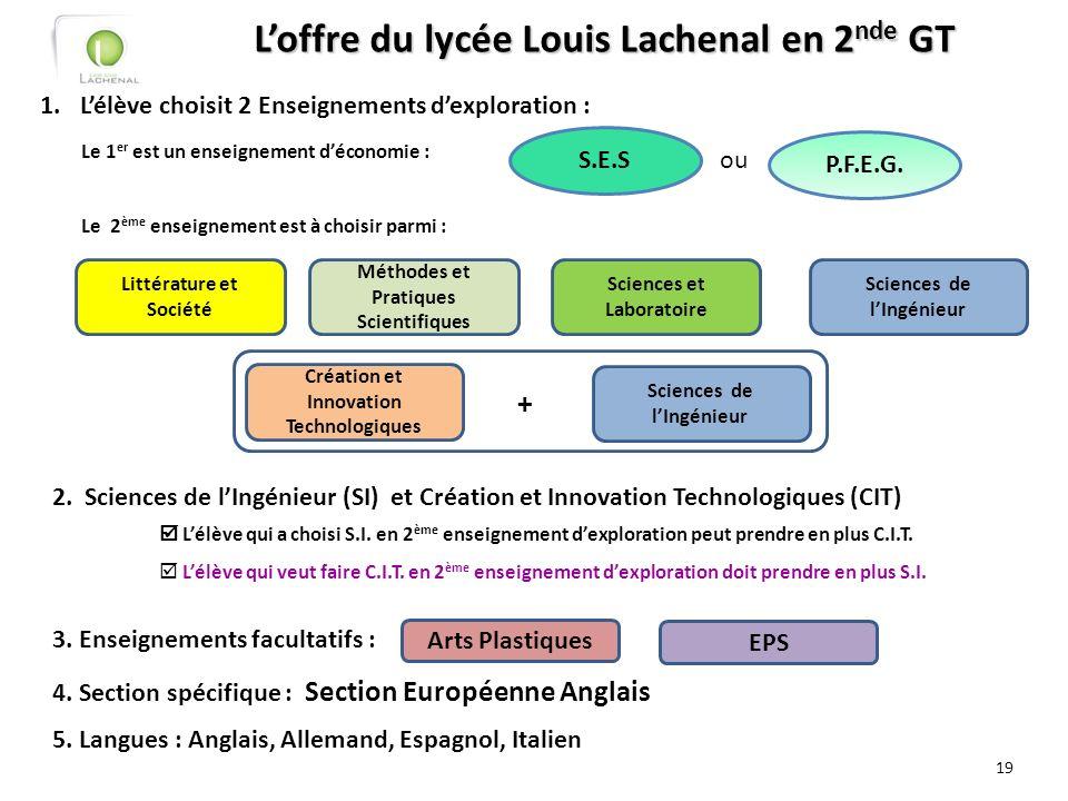 Loffre du lycée Louis Lachenal en 2 nde GT 1.Lélève choisit 2 Enseignements dexploration : Le 1 er est un enseignement déconomie : Le 2 ème enseigneme