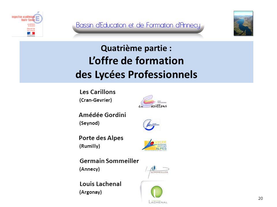 Quatrième partie : Loffre de formation des Lycées Professionnels Les Carillons (Cran-Gevrier) Amédée Gordini (Seynod) Porte des Alpes (Rumilly) Germai