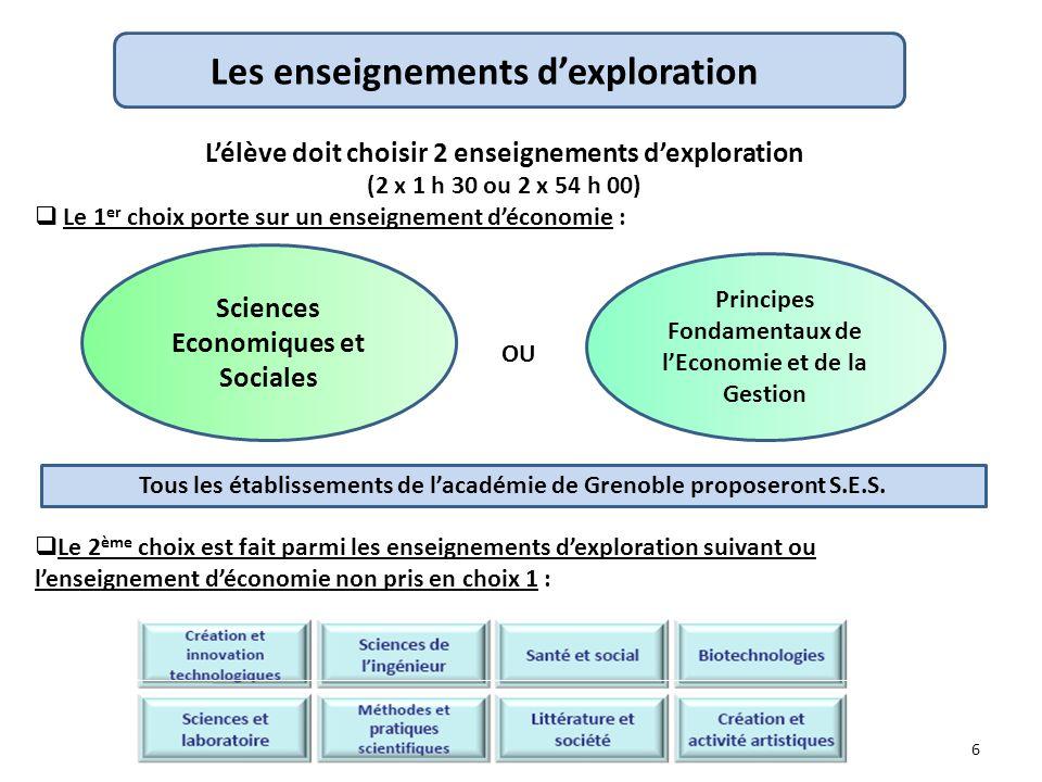 Lélève doit choisir 2 enseignements dexploration (2 x 1 h 30 ou 2 x 54 h 00) Le 1 er choix porte sur un enseignement déconomie : Le 2 ème choix est fa