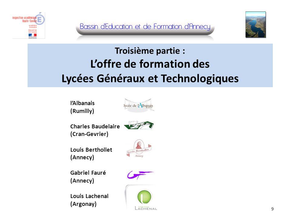 Troisième partie : Loffre de formation des Lycées Généraux et Technologiques lAlbanais (Rumilly) Charles Baudelaire (Cran-Gevrier) Louis Berthollet (A