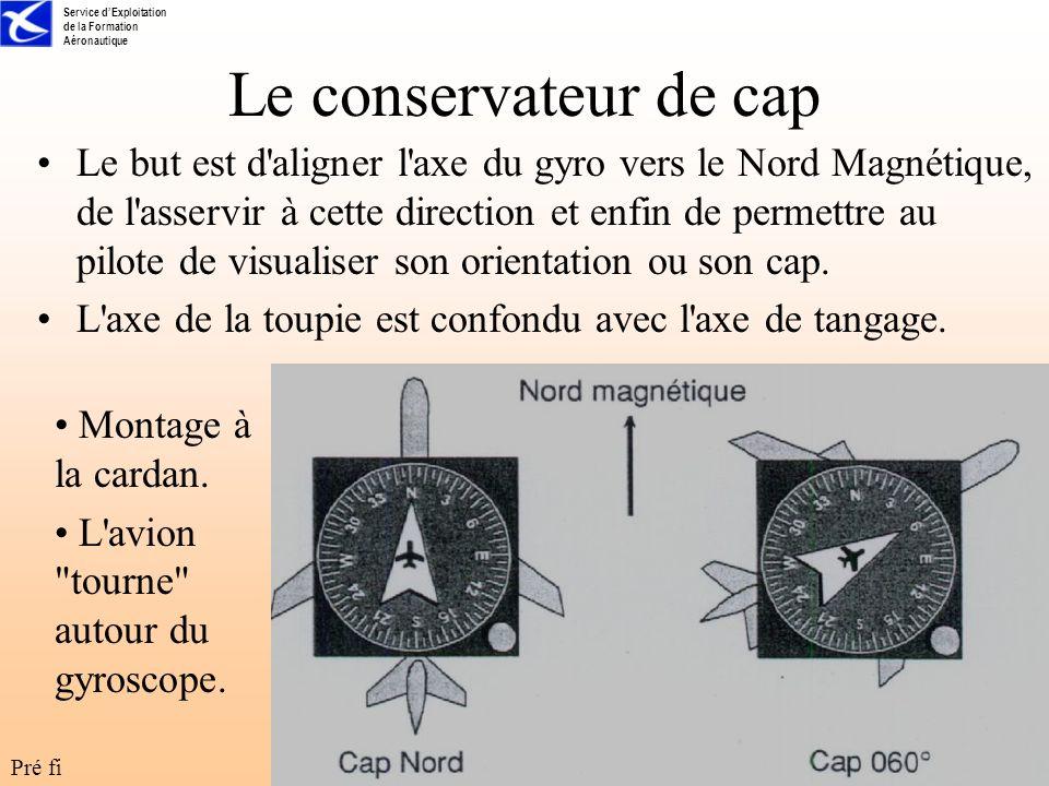 Service dExploitation de la Formation Aéronautique Pré fi 4 Le conservateur de cap Le but est d'aligner l'axe du gyro vers le Nord Magnétique, de l'as