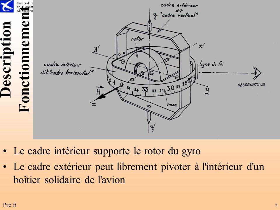 Service dExploitation de la Formation Aéronautique Pré fi 6 Description Fonctionnement Le cadre intérieur supporte le rotor du gyro Le cadre extérieur