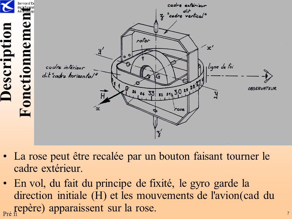 Service dExploitation de la Formation Aéronautique Pré fi 7 Description Fonctionnement La rose peut être recalée par un bouton faisant tourner le cadr