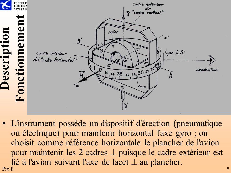 Service dExploitation de la Formation Aéronautique Pré fi 8 Description Fonctionnement L'instrument possède un dispositif d'érection (pneumatique ou é