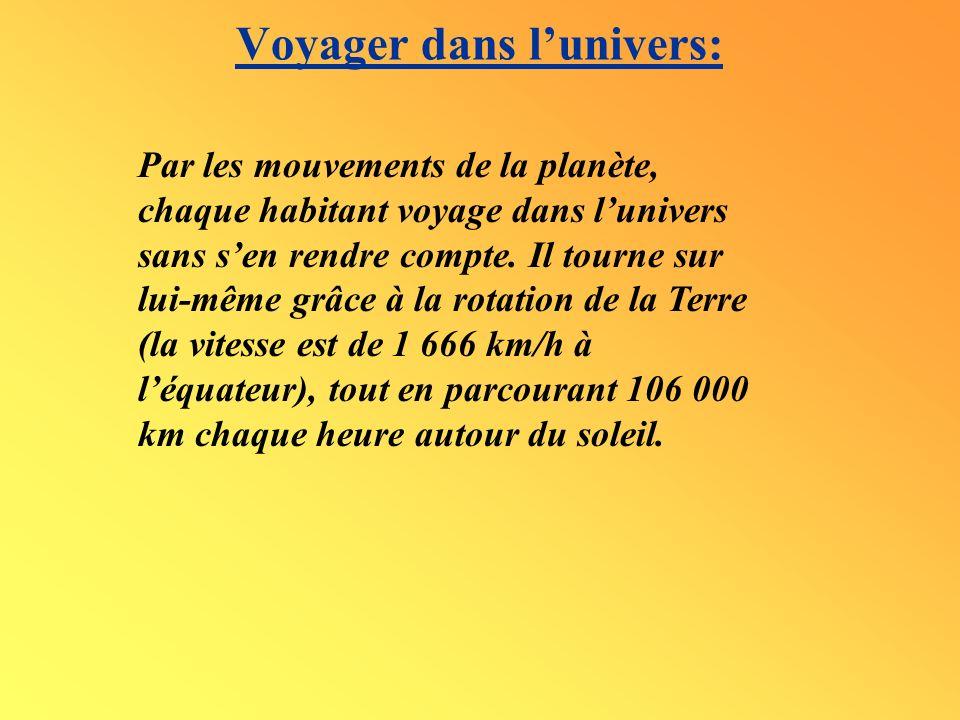 Voyager dans lunivers: Par les mouvements de la planète, chaque habitant voyage dans lunivers sans sen rendre compte. Il tourne sur lui-même grâce à l