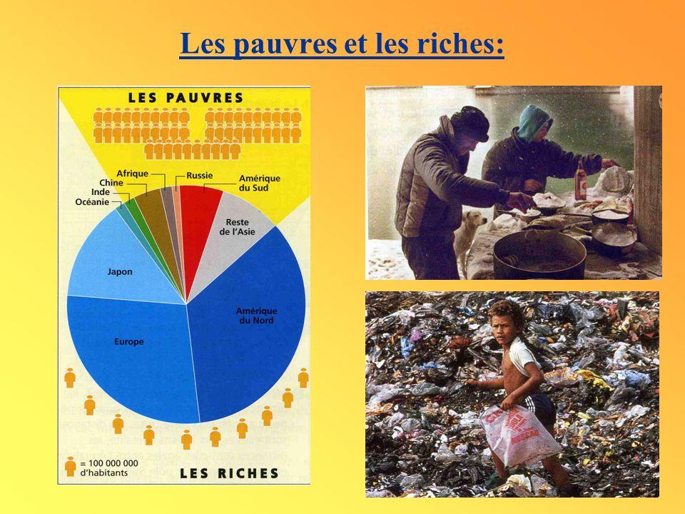 Les pauvres et les riches: