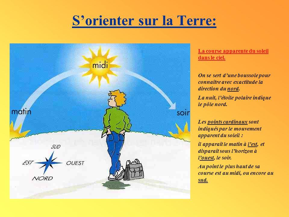 Sorienter sur la Terre: La course apparente du soleil dans le ciel. On se sert dune boussole pour connaître avec exactitude la direction du nord. La n