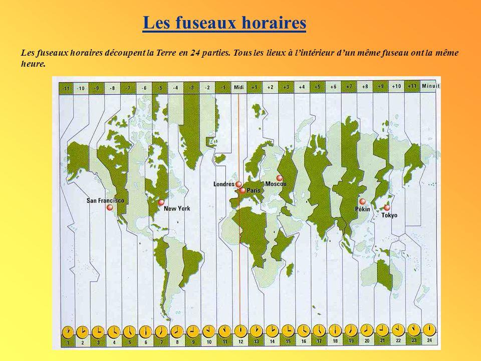 Les fuseaux horaires Les fuseaux horaires découpent la Terre en 24 parties. Tous les lieux à lintérieur dun même fuseau ont la même heure.