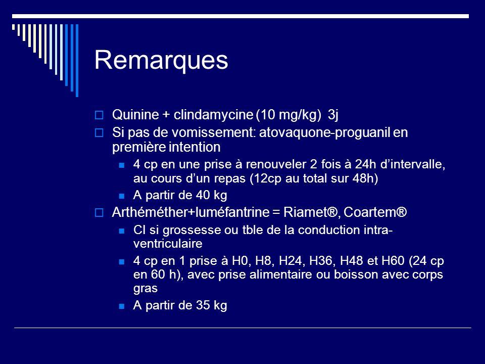Remarques Quinine + clindamycine (10 mg/kg) 3j Si pas de vomissement: atovaquone-proguanil en première intention 4 cp en une prise à renouveler 2 fois