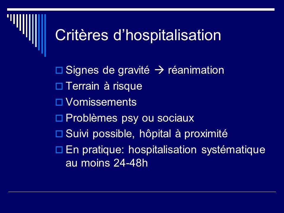 Critères dhospitalisation Signes de gravité réanimation Terrain à risque Vomissements Problèmes psy ou sociaux Suivi possible, hôpital à proximité En